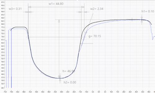Rail Wear Measurement-2-01